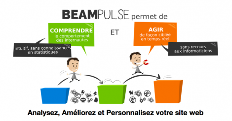 Startup <h3>BeamPulse</h3> France French Tech