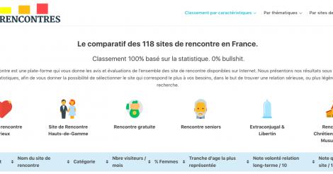 site connaissance gratuit libertine website